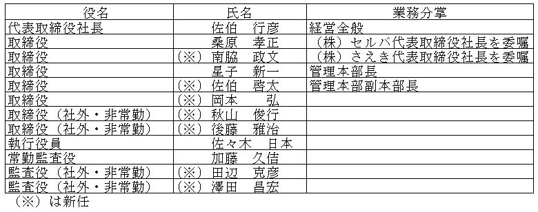 20170526体制図(調整)